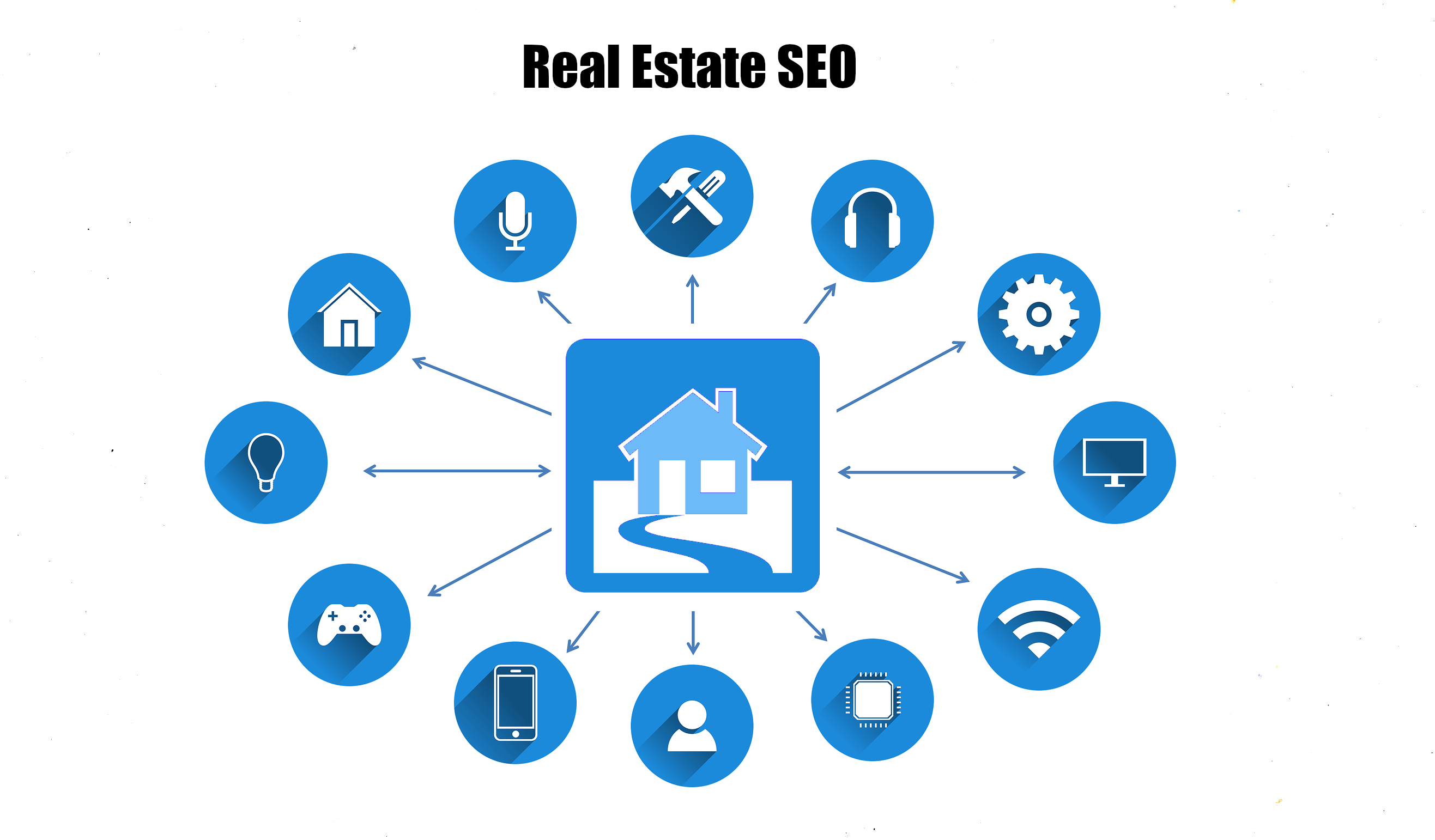 Real Estate SEO Tips & Tricks For Small Businesses